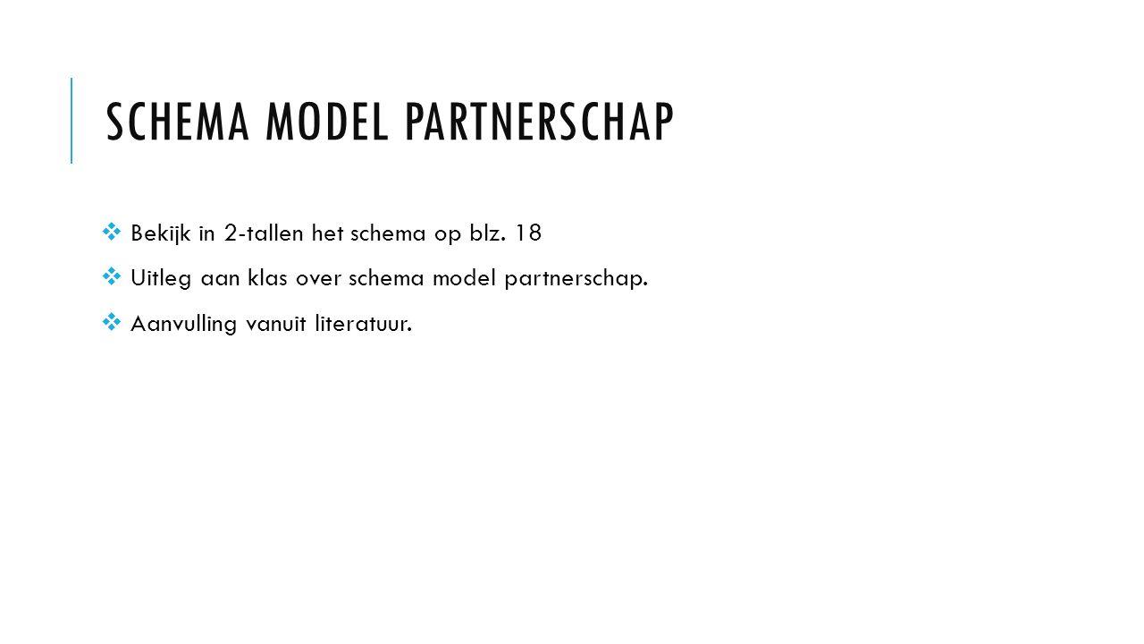 Schema Model partnerschap