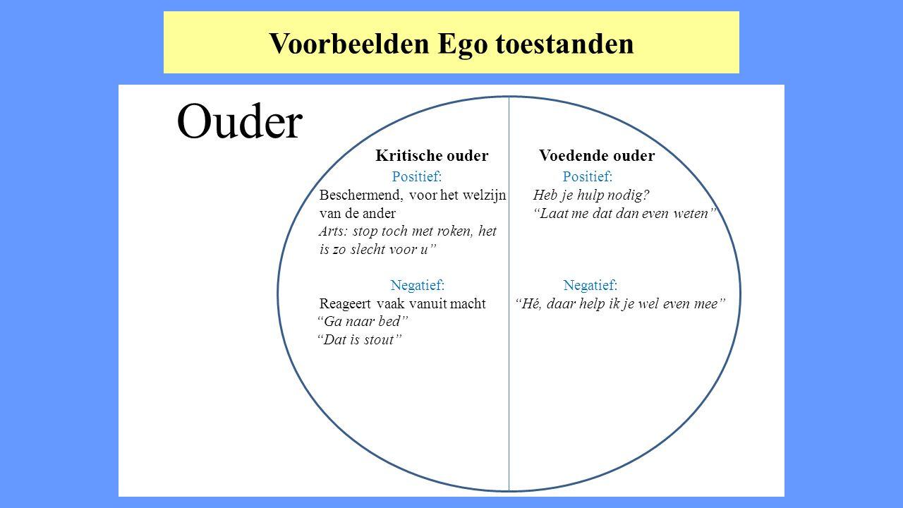 Voorbeelden Ego toestanden