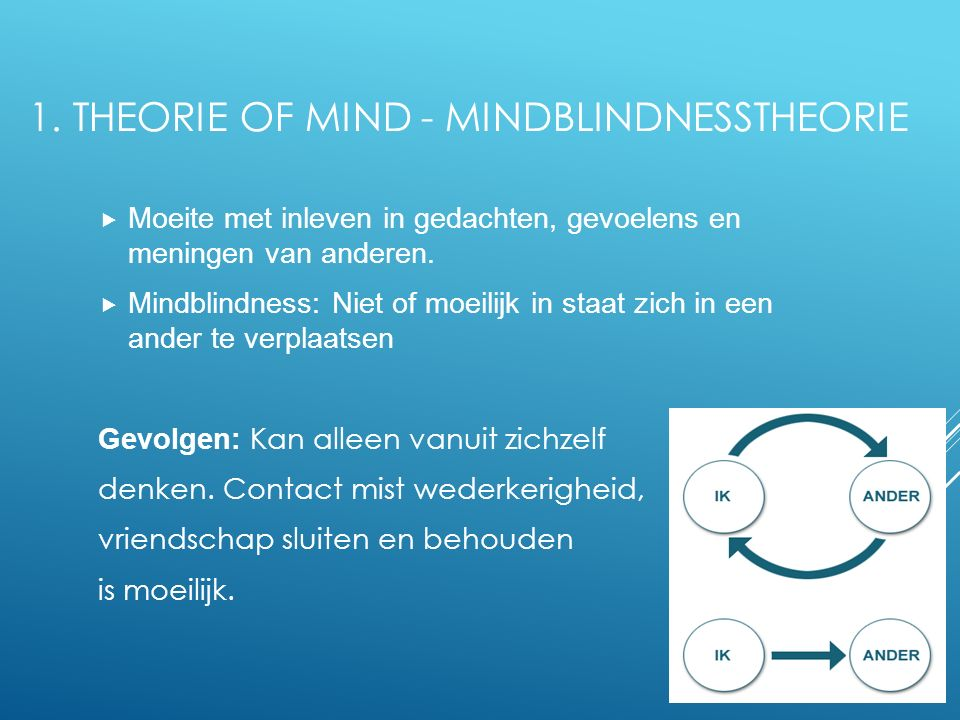 1. Theorie of Mind - Mindblindnesstheorie