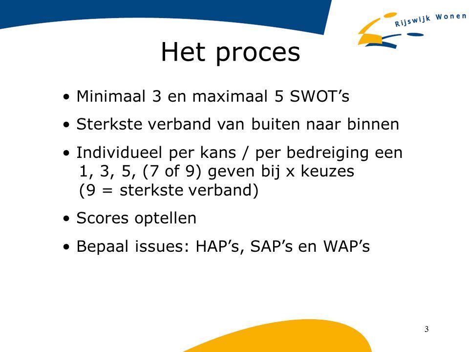 Het proces Minimaal 3 en maximaal 5 SWOT's