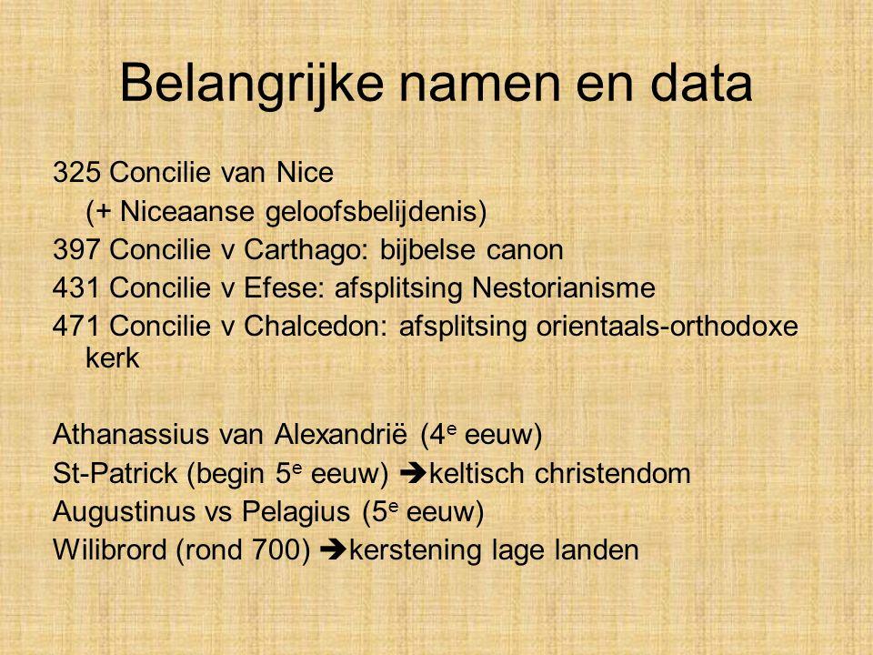 Belangrijke namen en data