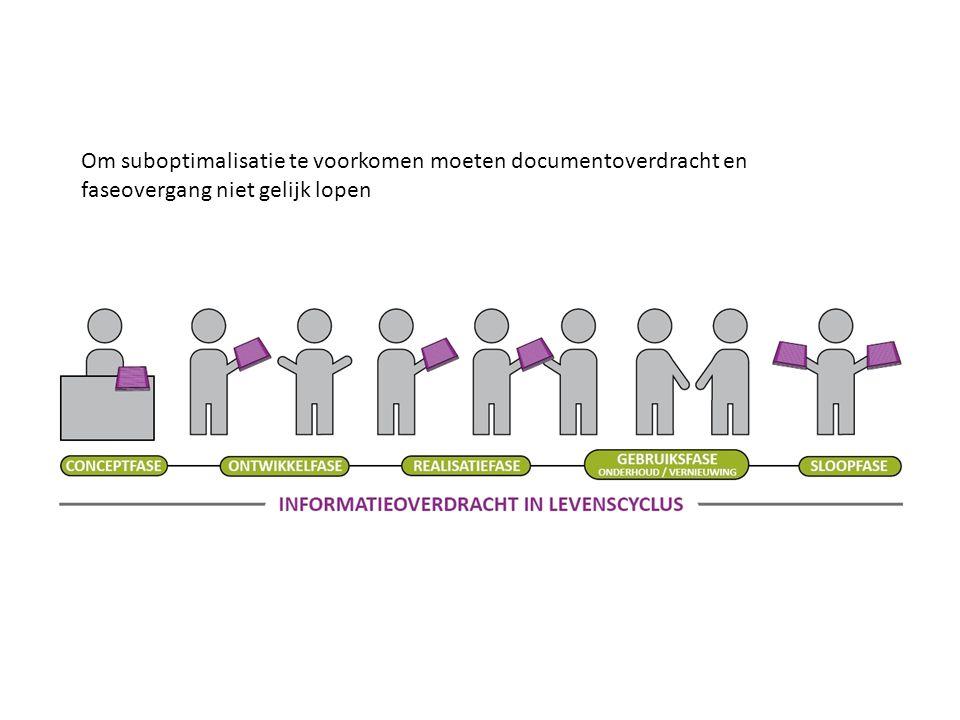 Om suboptimalisatie te voorkomen moeten documentoverdracht en faseovergang niet gelijk lopen
