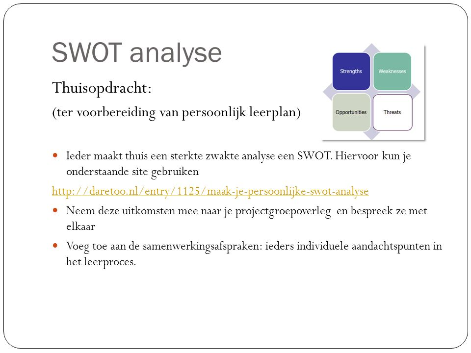 SWOT analyse Thuisopdracht: