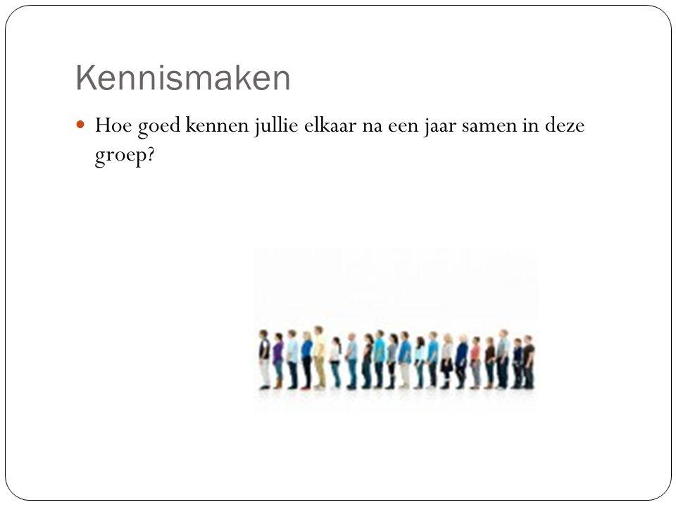 Kennismaken Hoe goed kennen jullie elkaar na een jaar samen in deze groep