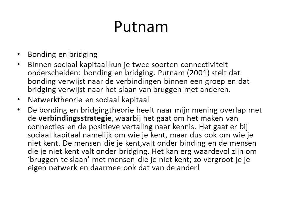 Putnam Bonding en bridging