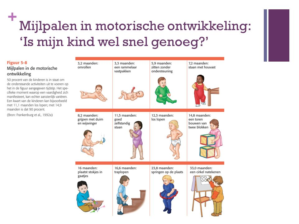 Mijlpalen in motorische ontwikkeling: 'Is mijn kind wel snel genoeg '