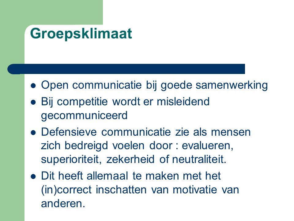 Groepsklimaat Open communicatie bij goede samenwerking