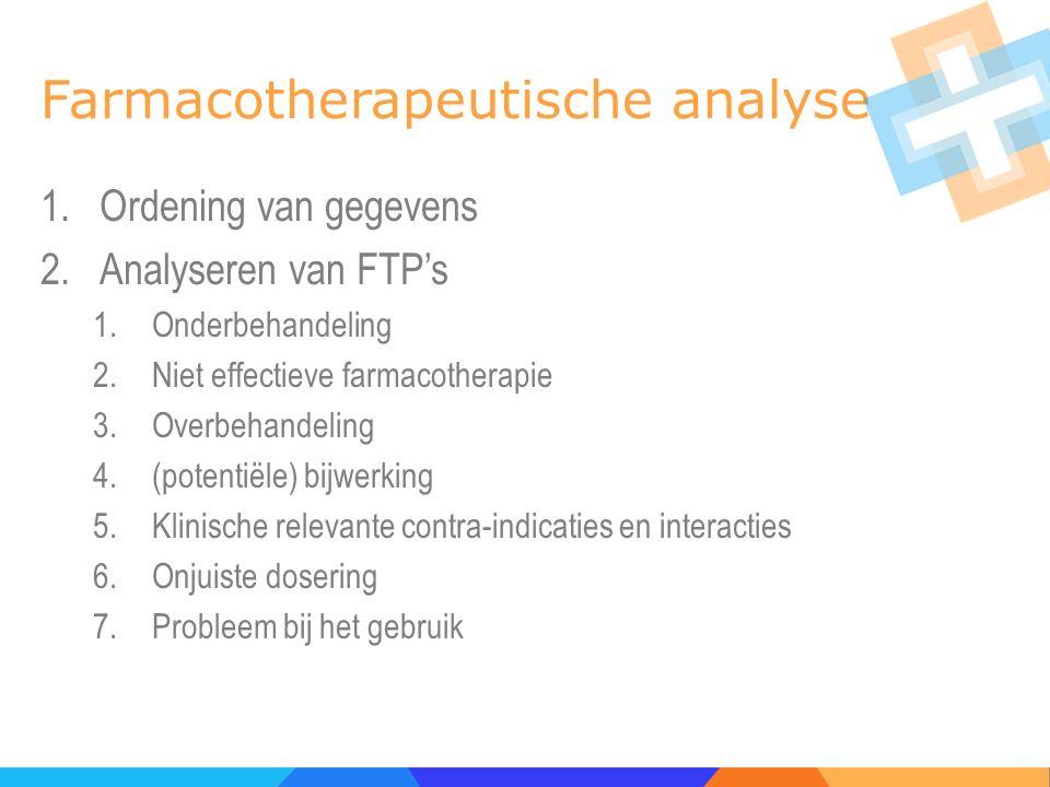 Farmacotherapeutische analyse