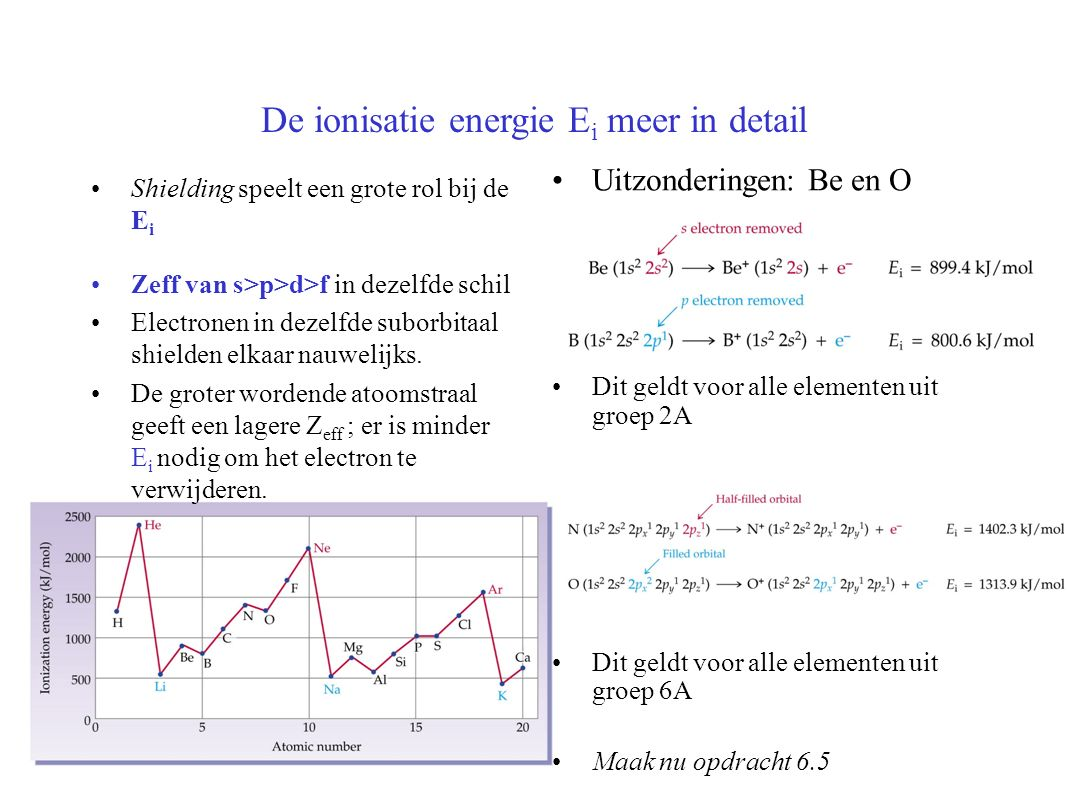 De ionisatie energie Ei meer in detail