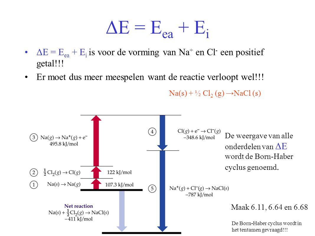 ΔE = Eea + Ei ΔE = Eea + Ei is voor de vorming van Na+ en Cl- een positief getal!!! Er moet dus meer meespelen want de reactie verloopt wel!!!
