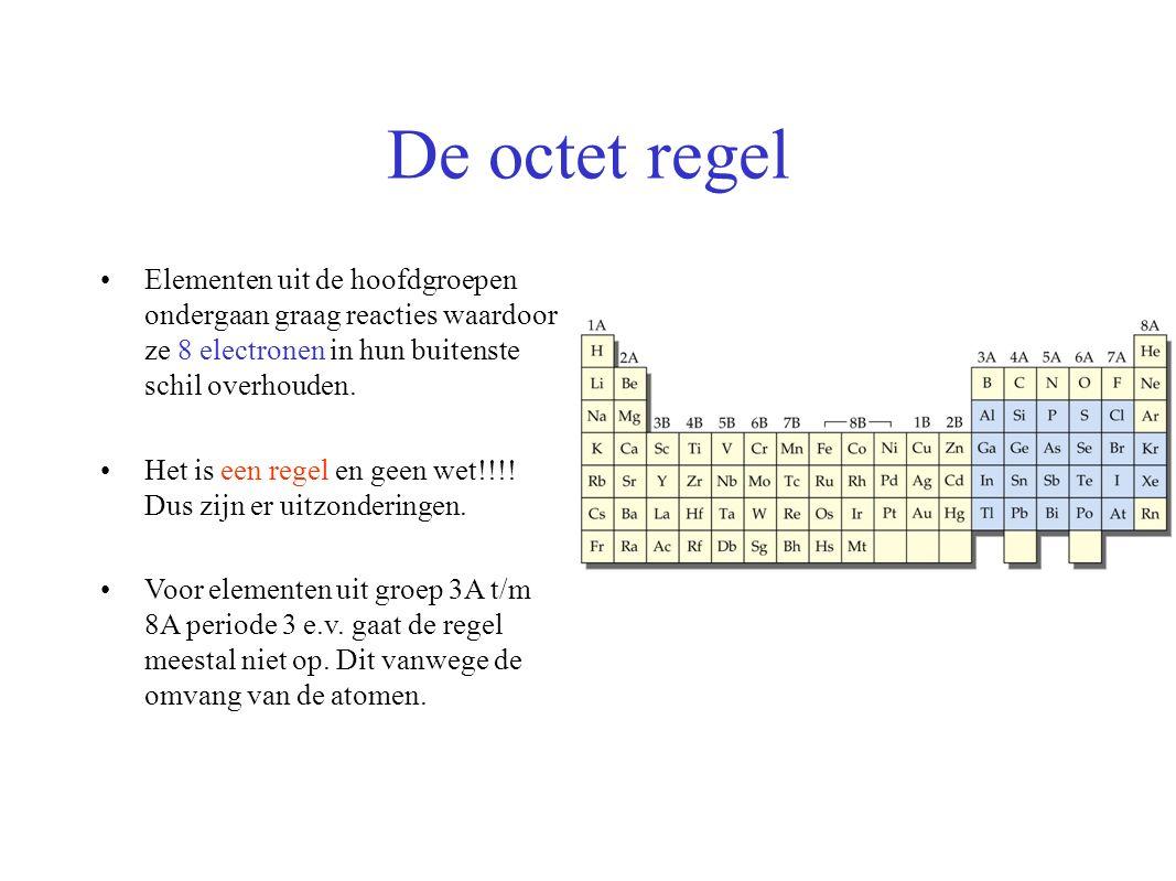 De octet regel Elementen uit de hoofdgroepen ondergaan graag reacties waardoor ze 8 electronen in hun buitenste schil overhouden.