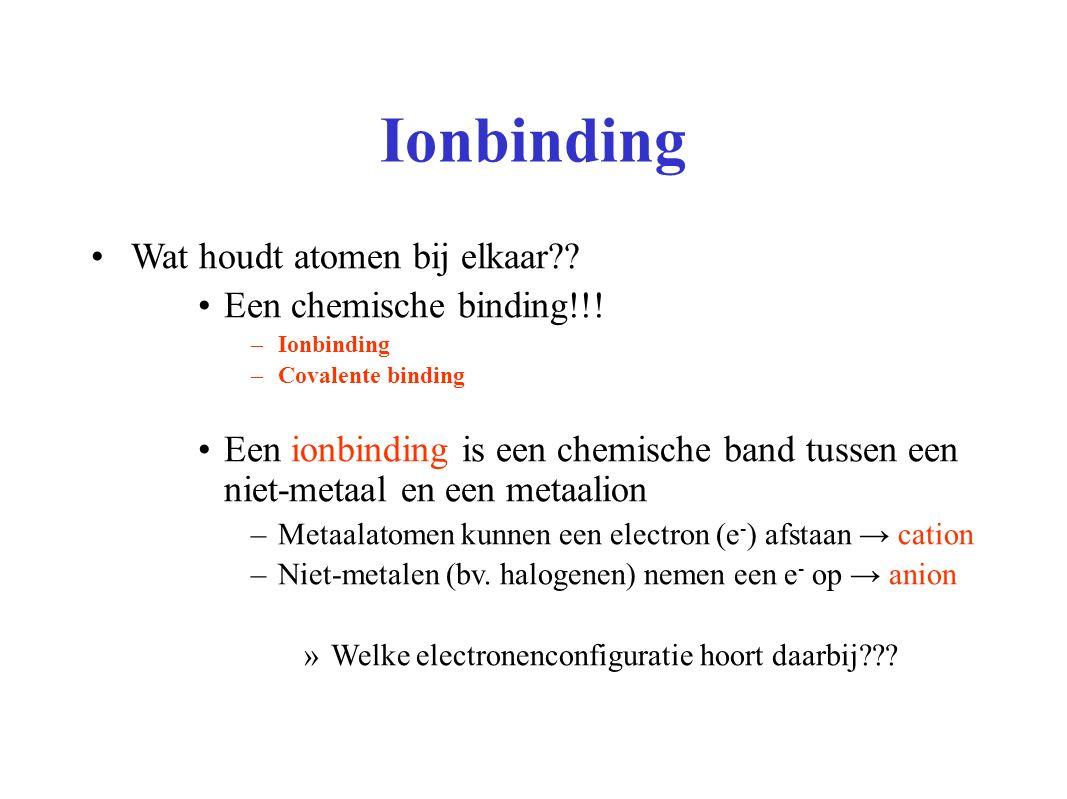 Ionogene bindingen Chpt ppt download
