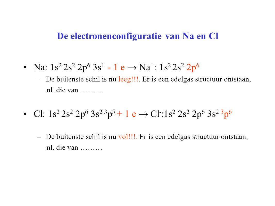 De electronenconfiguratie van Na en Cl