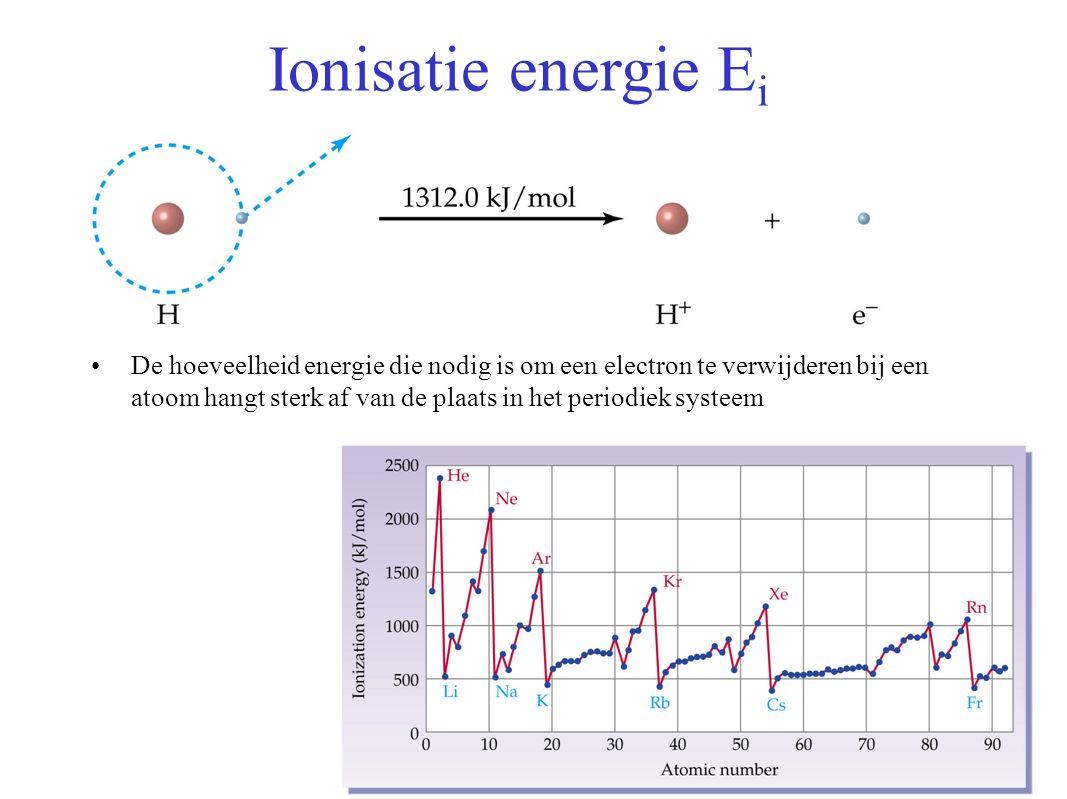 Ionisatie energie Ei