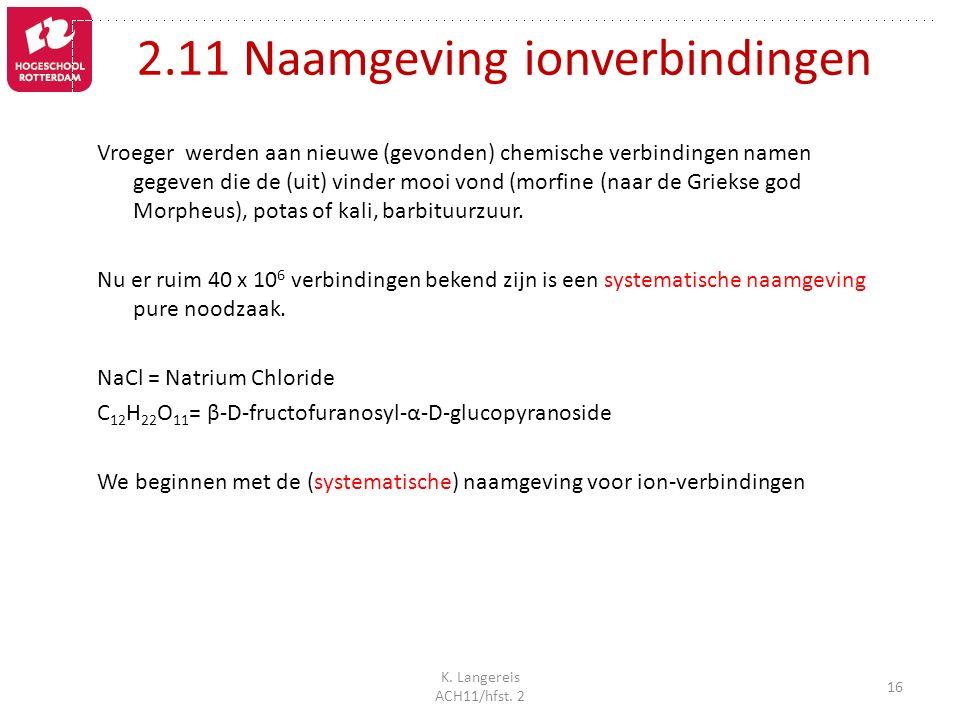 2.11 Naamgeving ionverbindingen
