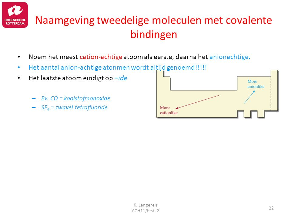 Naamgeving tweedelige moleculen met covalente bindingen