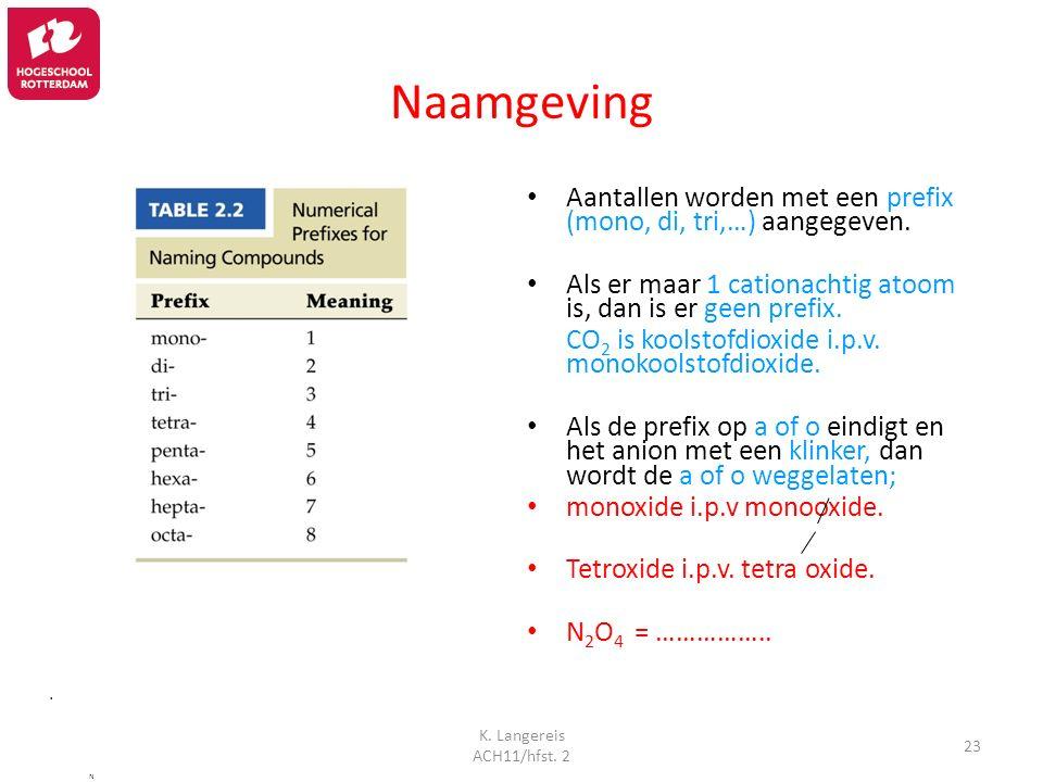 Naamgeving Aantallen worden met een prefix (mono, di, tri,…) aangegeven. Als er maar 1 cationachtig atoom is, dan is er geen prefix.
