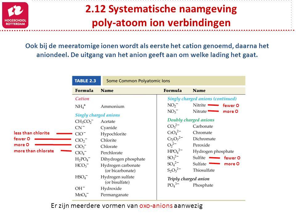 2.12 Systematische naamgeving poly-atoom ion verbindingen