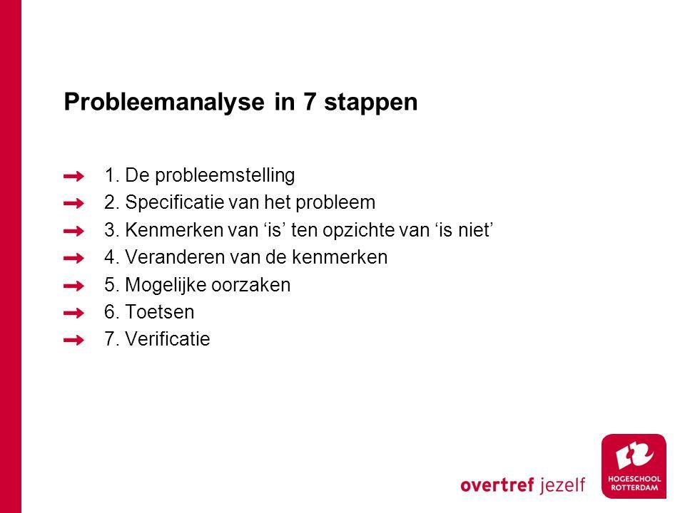 Probleemanalyse in 7 stappen