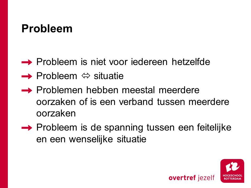 Probleem Probleem is niet voor iedereen hetzelfde Probleem  situatie