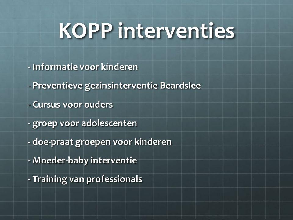 KOPP interventies