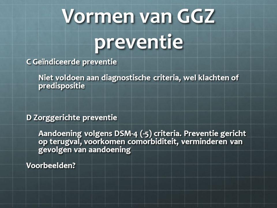 Vormen van GGZ preventie