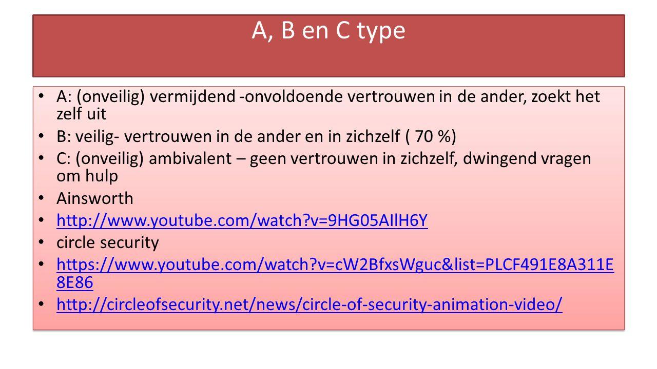 A, B en C type A: (onveilig) vermijdend -onvoldoende vertrouwen in de ander, zoekt het zelf uit.