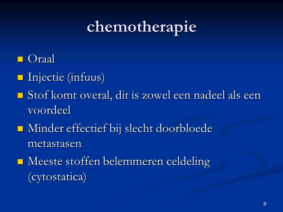 chemotherapie Oraal Injectie (infuus)