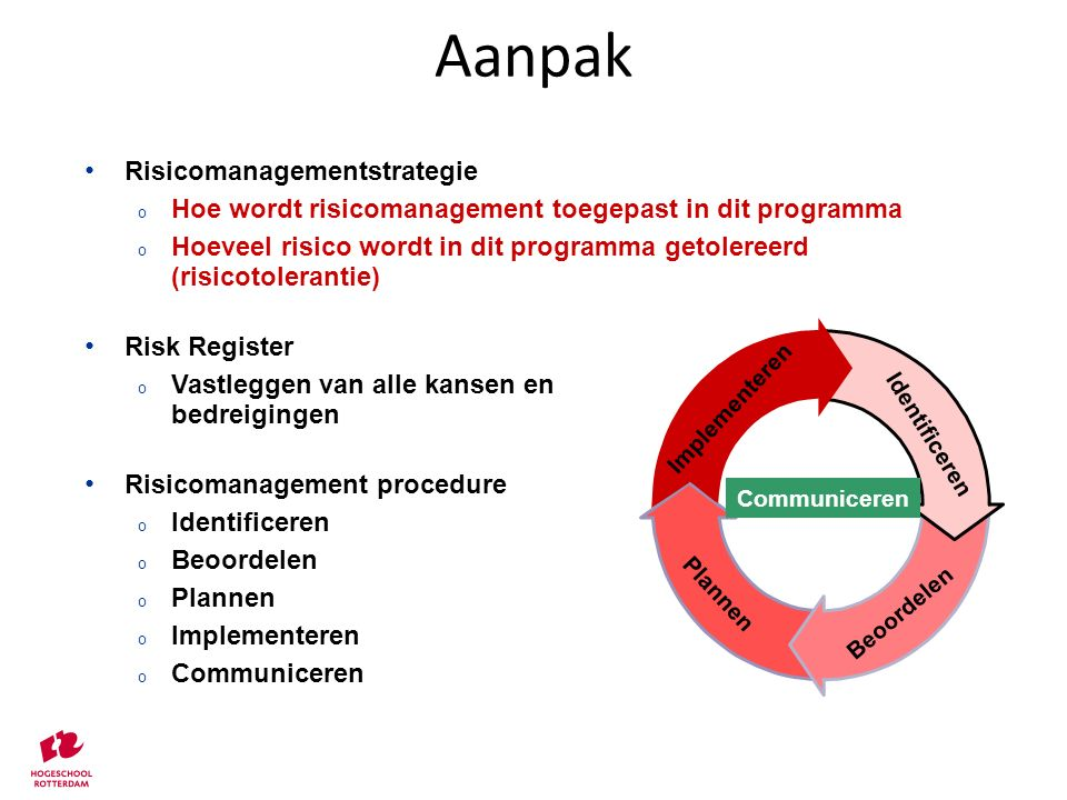 Aanpak Risicomanagementstrategie