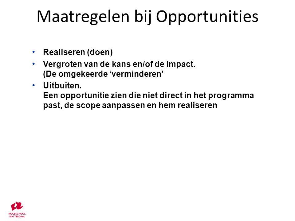Maatregelen bij Opportunities