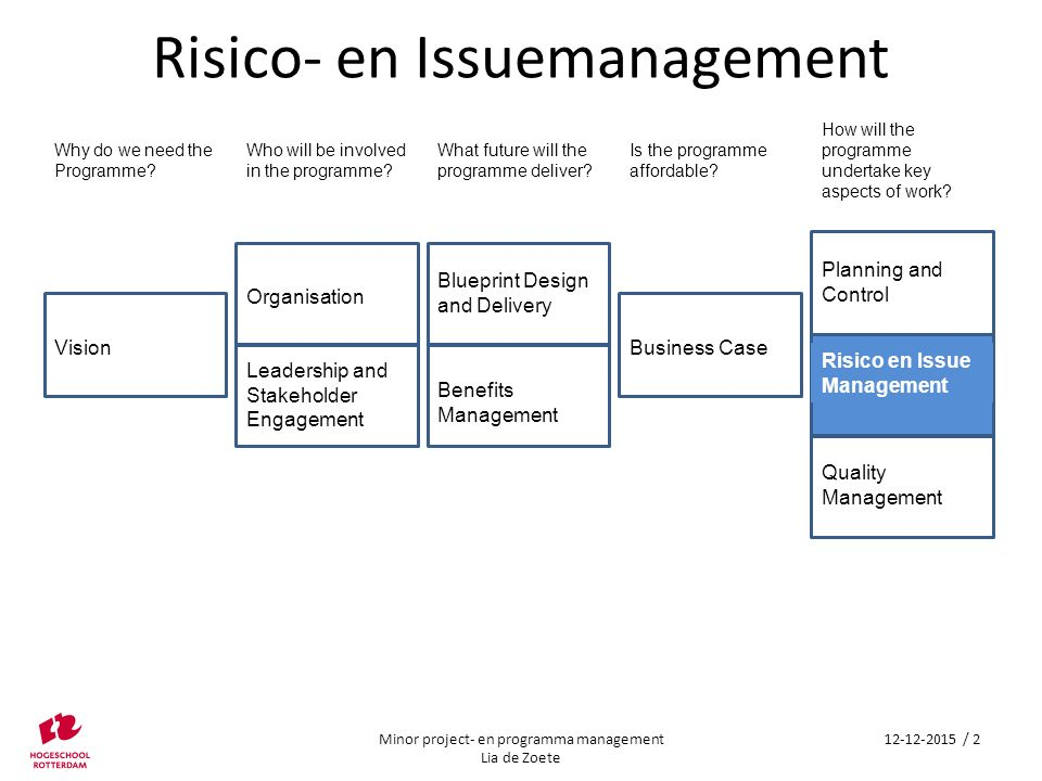 Risico- en Issuemanagement