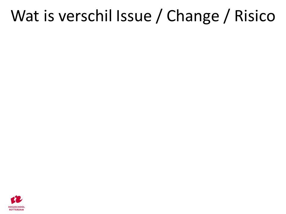 Wat is verschil Issue / Change / Risico