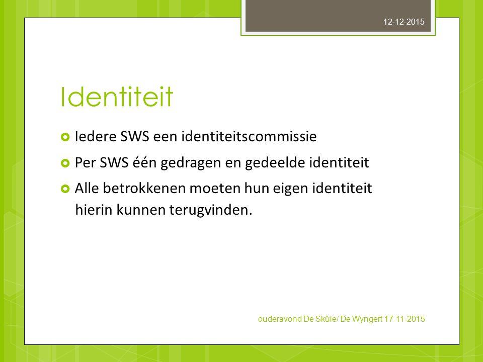 Identiteit Iedere SWS een identiteitscommissie