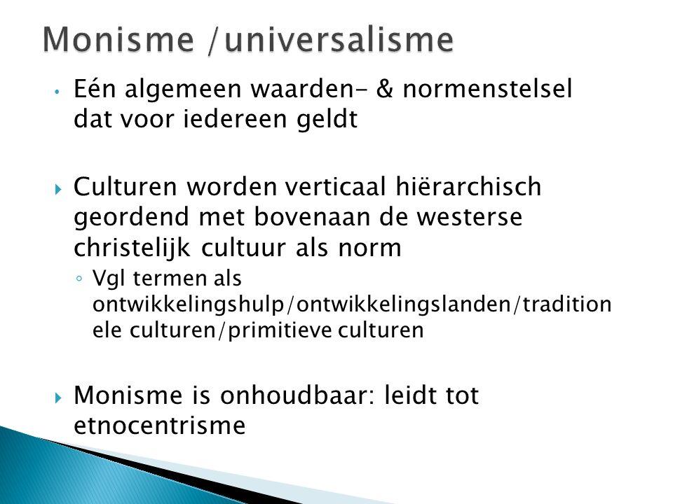 Monisme /universalisme
