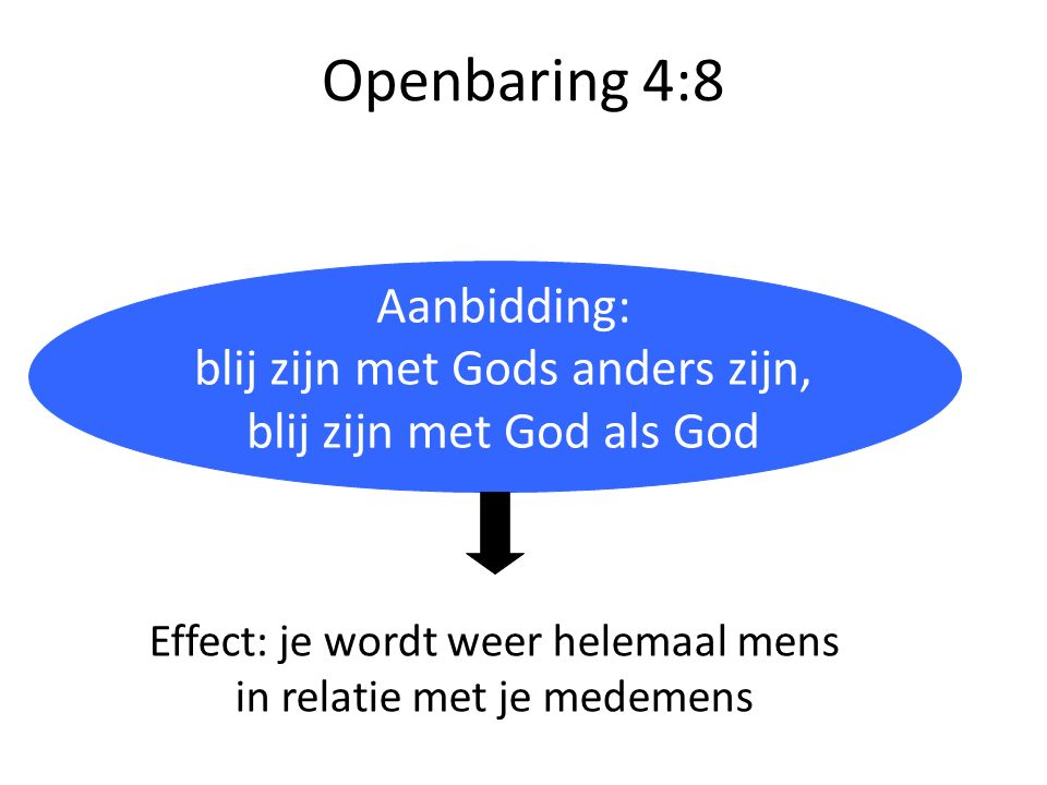 Openbaring 4:8 Aanbidding: blij zijn met Gods anders zijn,
