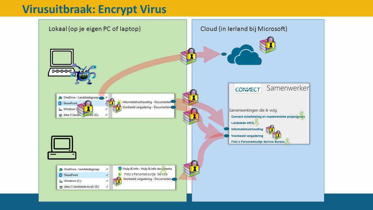 Virusuitbraak: Encrypt Virus