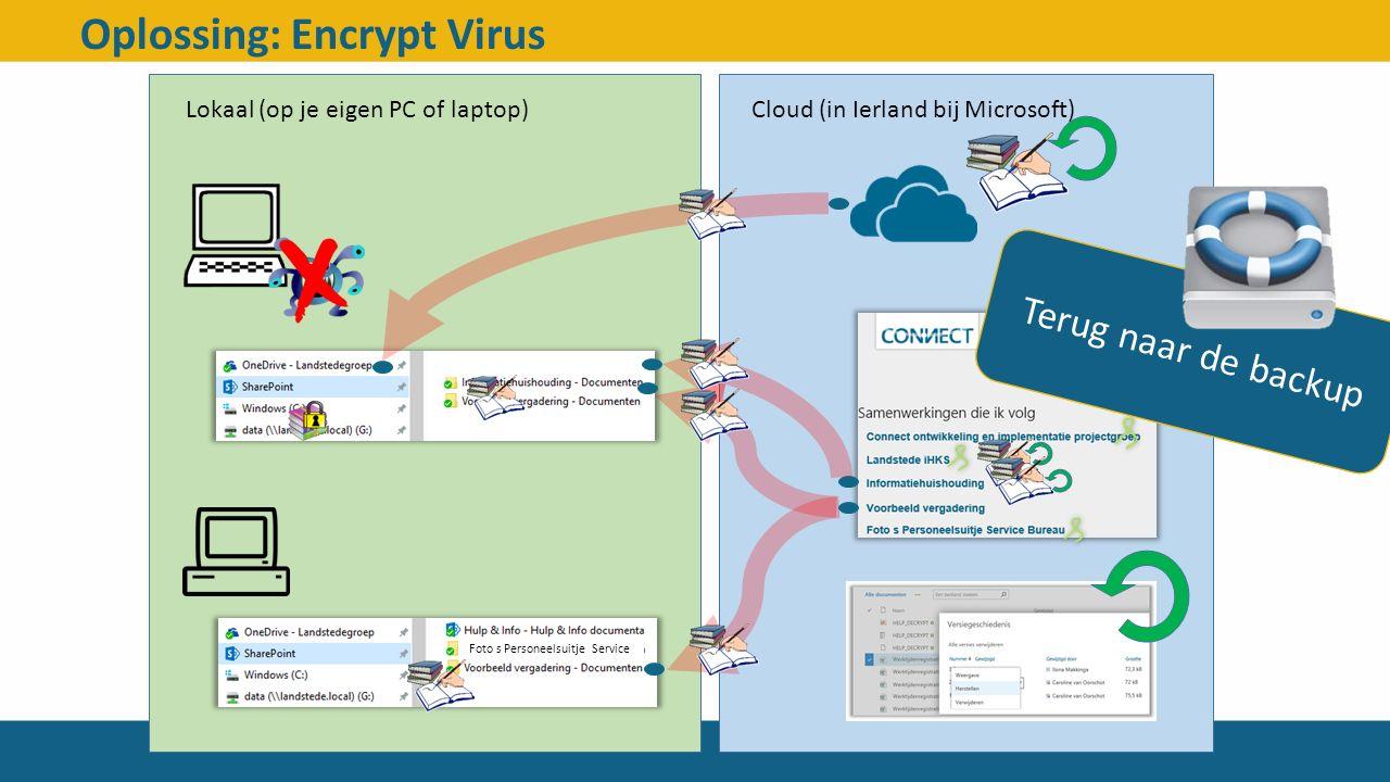 Oplossing: Encrypt Virus