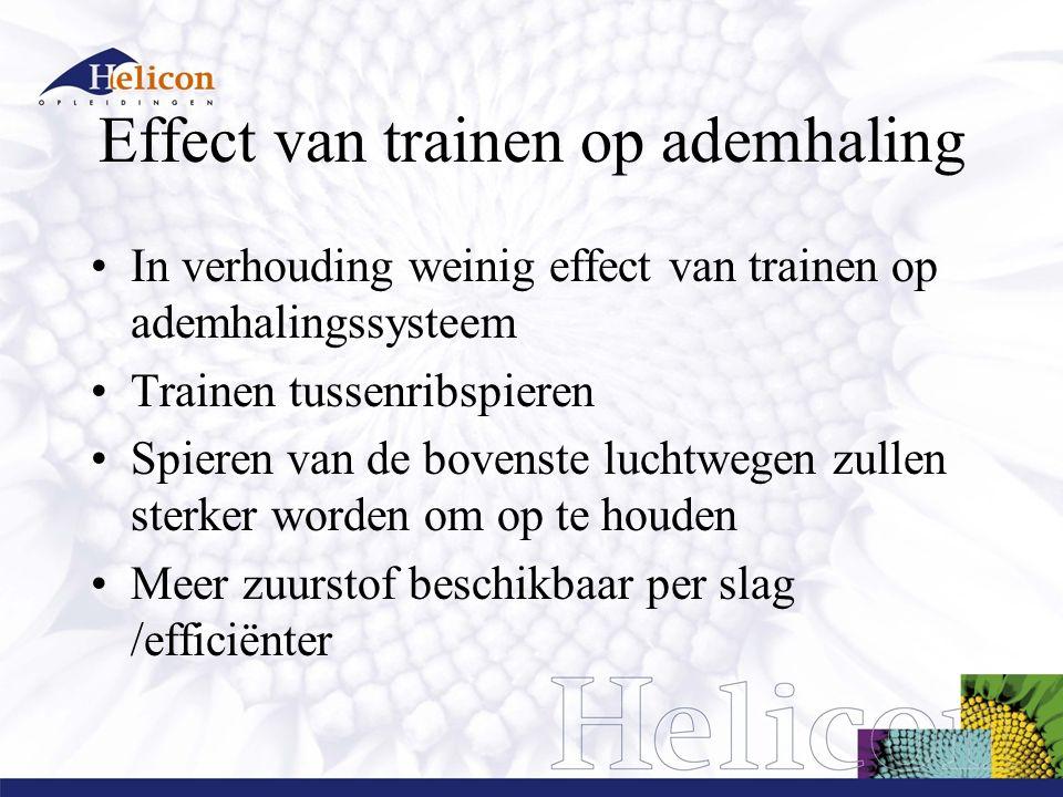 Effect van trainen op ademhaling