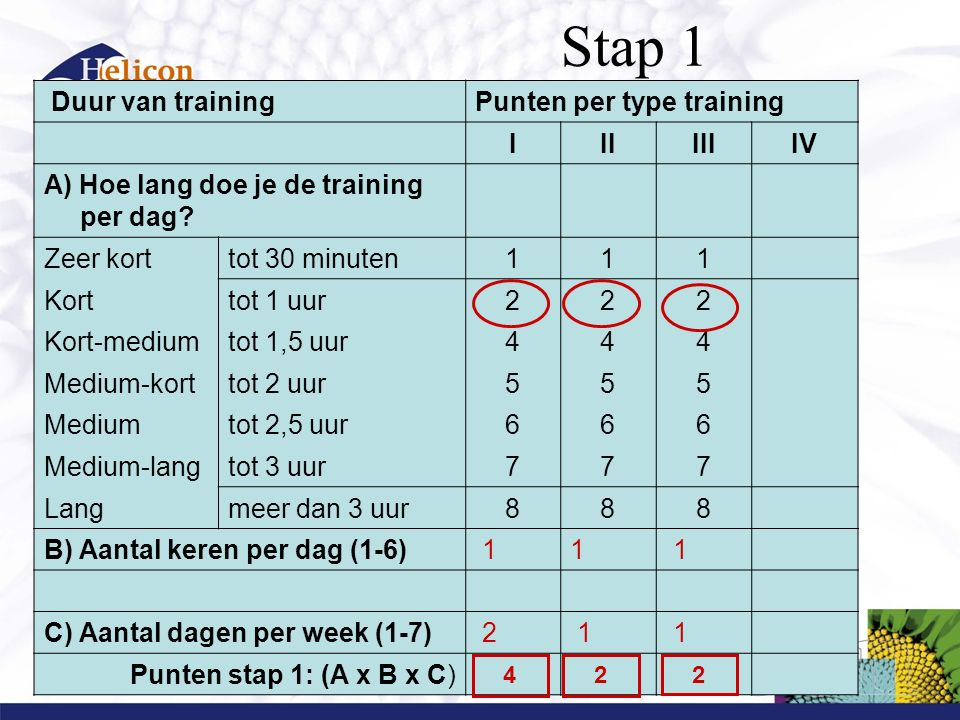 Stap 1 Duur van training Punten per type training I II III IV