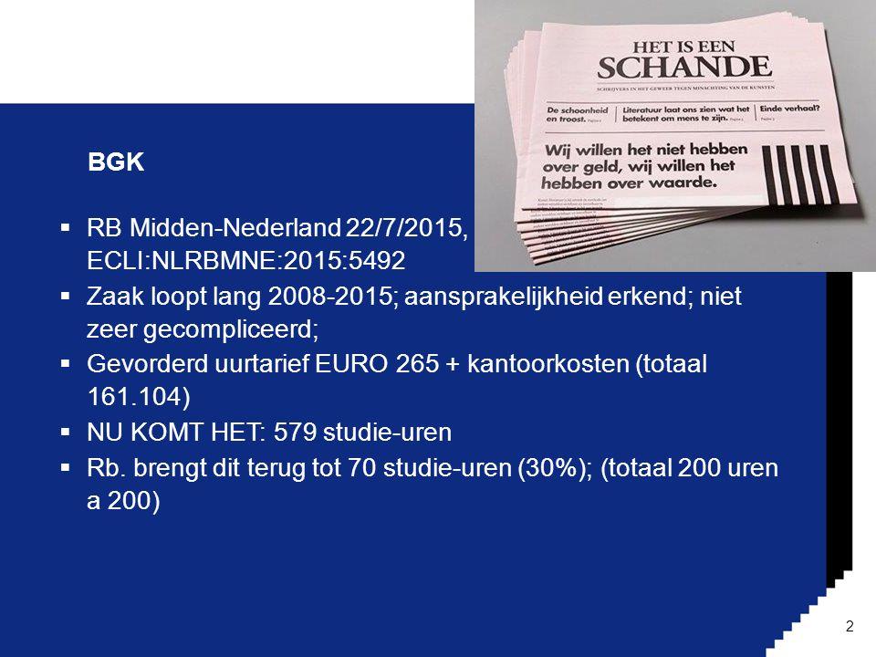 BGK RB Midden-Nederland 22/7/2015, ECLI:NLRBMNE:2015:5492. Zaak loopt lang 2008-2015; aansprakelijkheid erkend; niet zeer gecompliceerd;