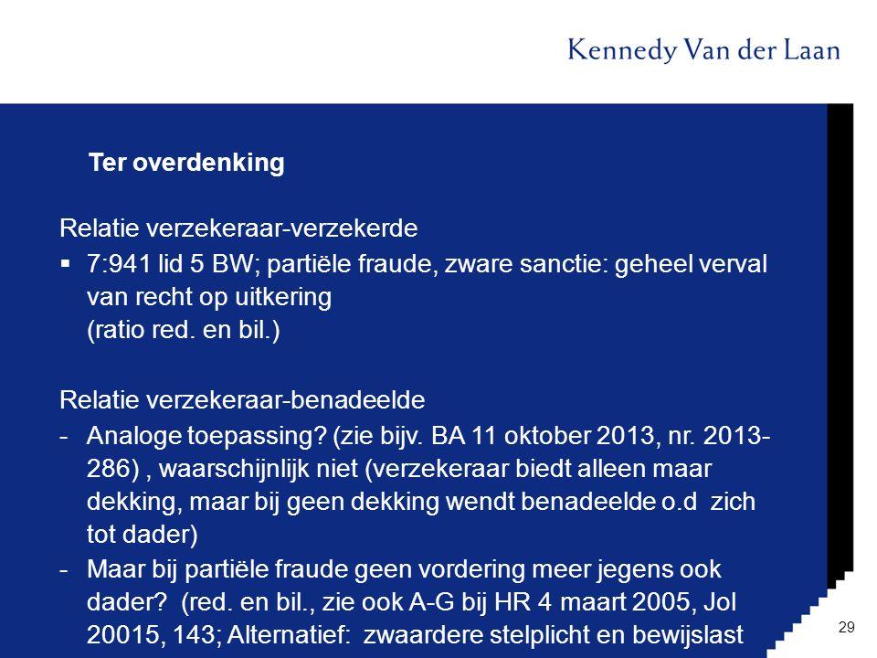 Ter overdenking Relatie verzekeraar-verzekerde.