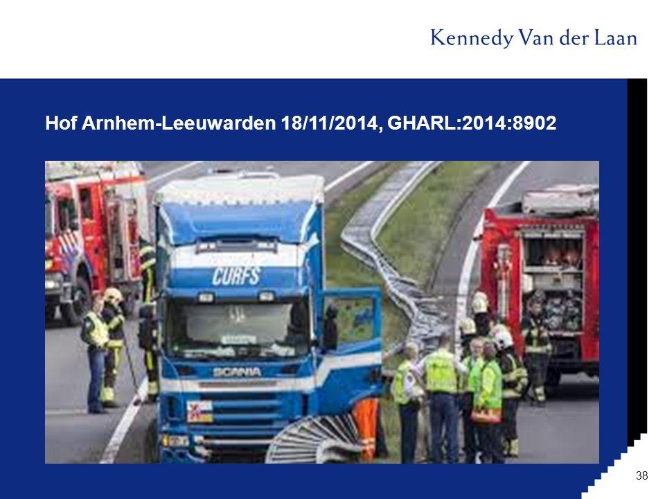 Hof Arnhem-Leeuwarden 18/11/2014, GHARL:2014:8902