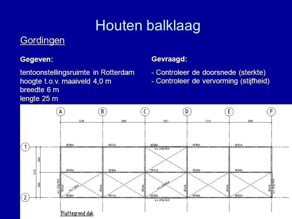 Houten balklaag Gordingen Gegeven: tentoonstellingsruimte in Rotterdam