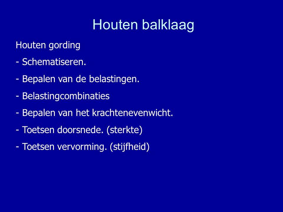 Houten balklaag Houten gording - Schematiseren.
