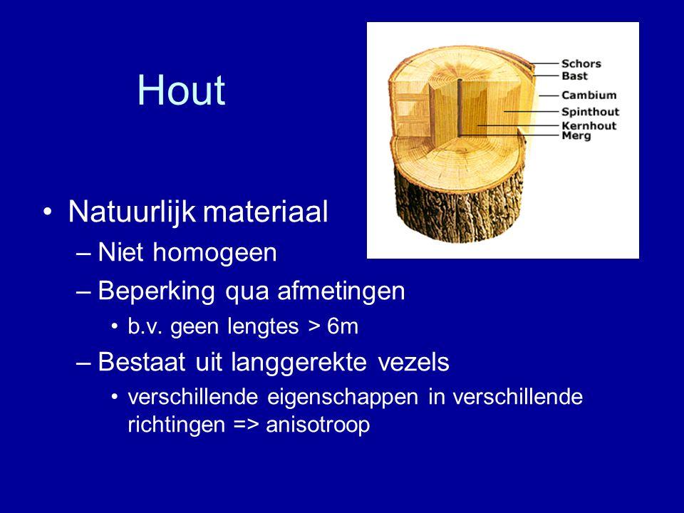 Hout Natuurlijk materiaal Niet homogeen Beperking qua afmetingen
