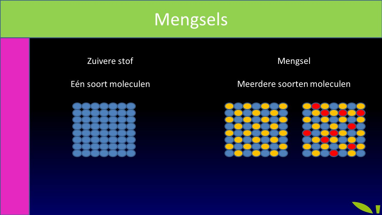 Meerdere soorten moleculen