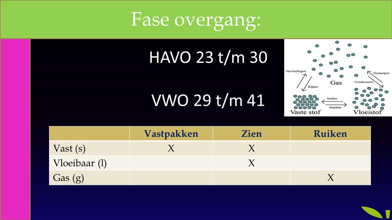 Fase overgang: HAVO 23 t/m 30 VWO 29 t/m 41 Vastpakken Zien Ruiken