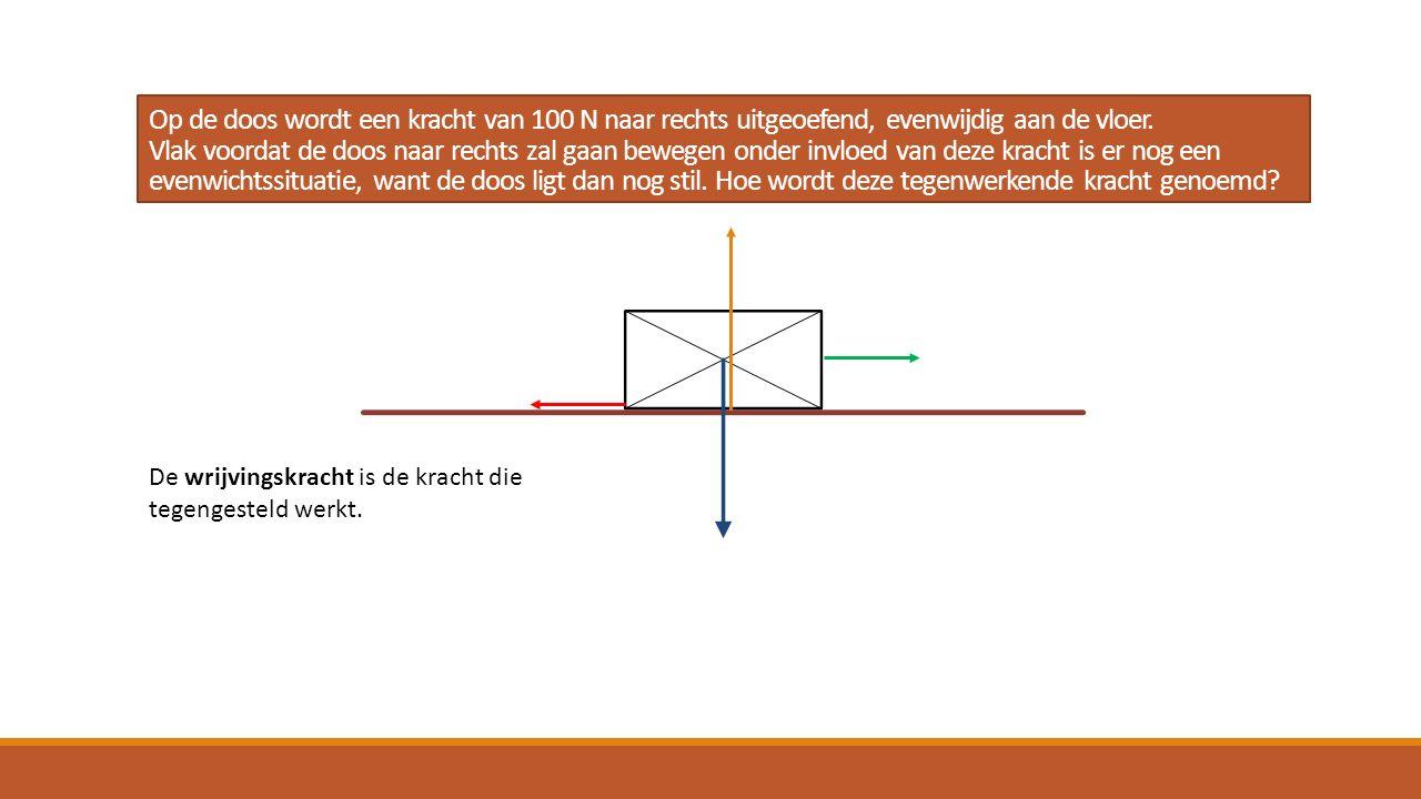 Op de doos wordt een kracht van 100 N naar rechts uitgeoefend, evenwijdig aan de vloer. Vlak voordat de doos naar rechts zal gaan bewegen onder invloed van deze kracht is er nog een evenwichtssituatie, want de doos ligt dan nog stil. Hoe wordt deze tegenwerkende kracht genoemd