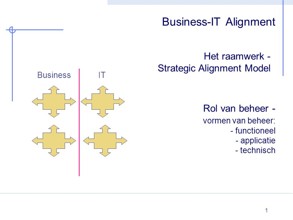 Business-IT Alignment