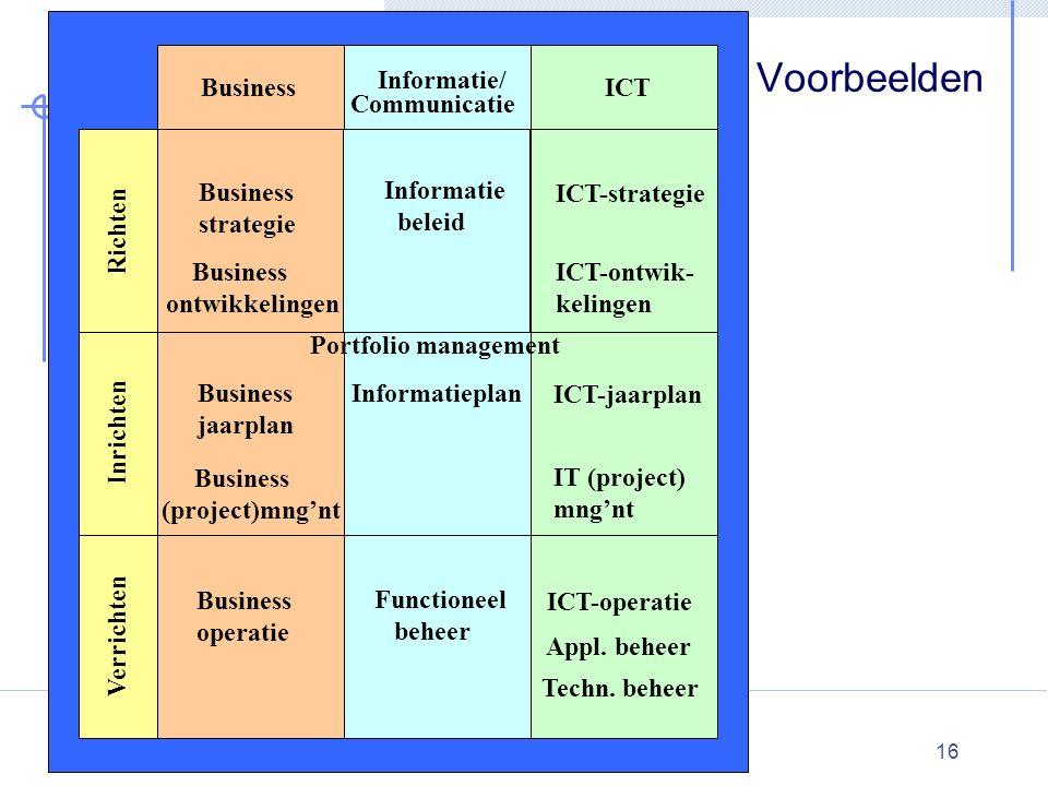 Voorbeelden Informatie beleid ICT-strategie Business jaarplan